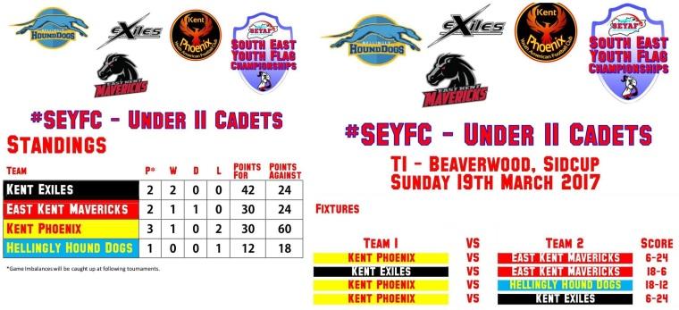 u11s tournament 1